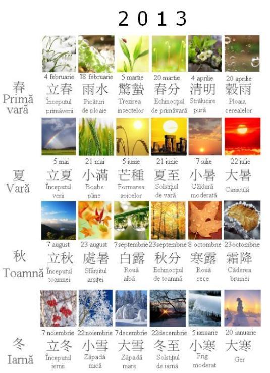 solar_terms2013