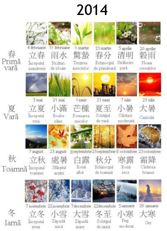solar_terms2014